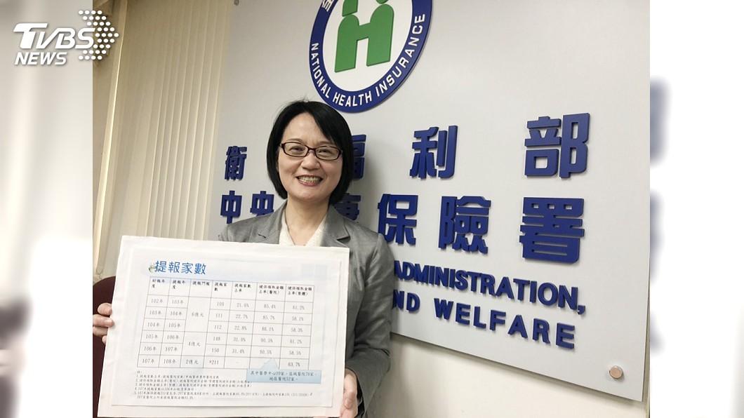 圖/中央社 106年醫院財報 林口長庚年賺79億蟬聯首位