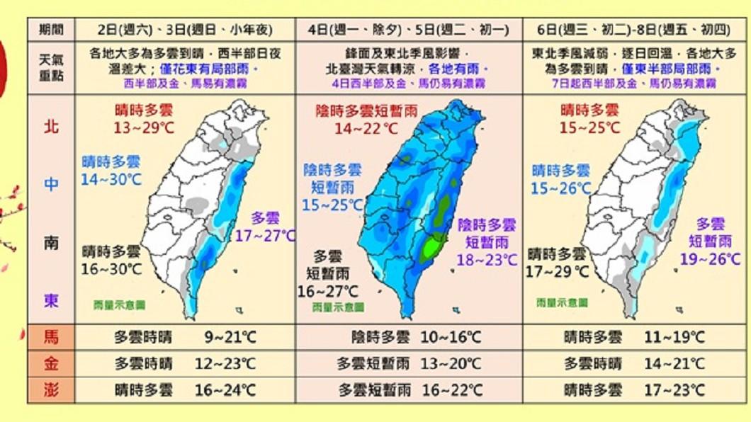 全台春節天氣概況。圖/中央氣象局