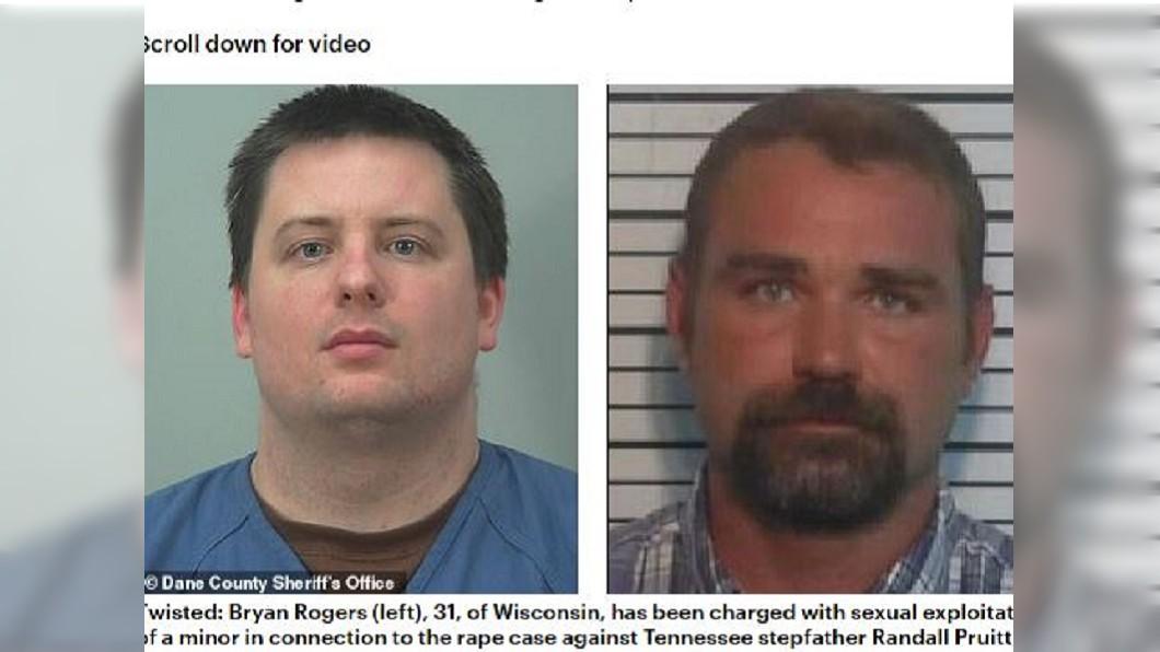 左為少女的男網友羅傑斯,右為少女繼父普魯特,兩人目前都遭逮捕。圖/翻攝自Daily Mail網站