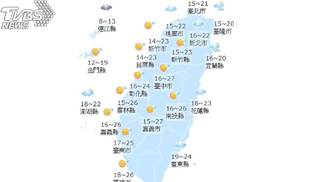 圖/翻攝自中央氣象局 開工開學日仍濕冷!「這天」起回暖氣溫升