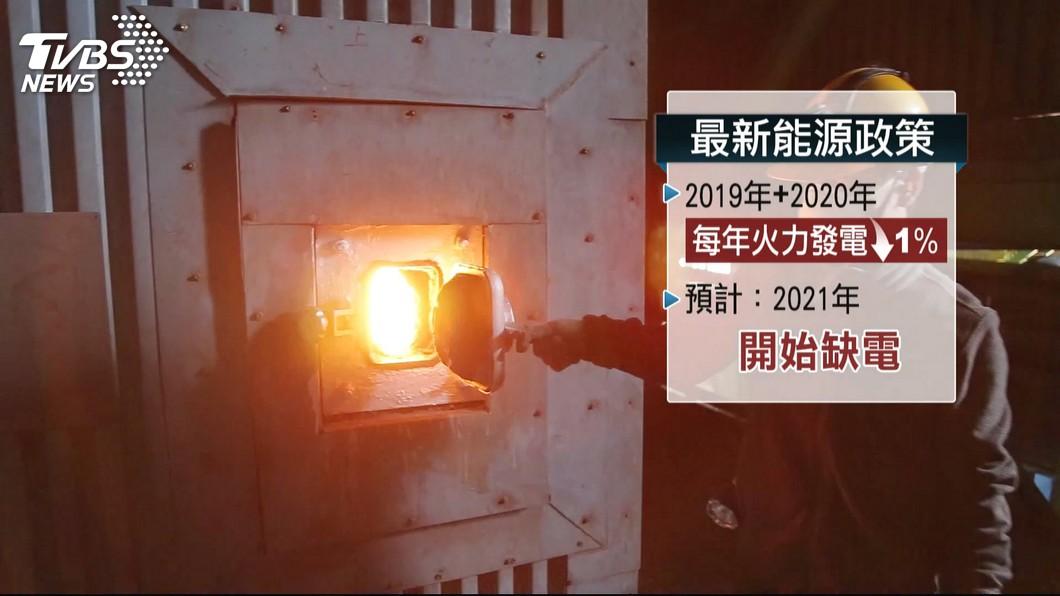 圖/TVBS 公投決議算什麼? 能源政策不甩持續廢核
