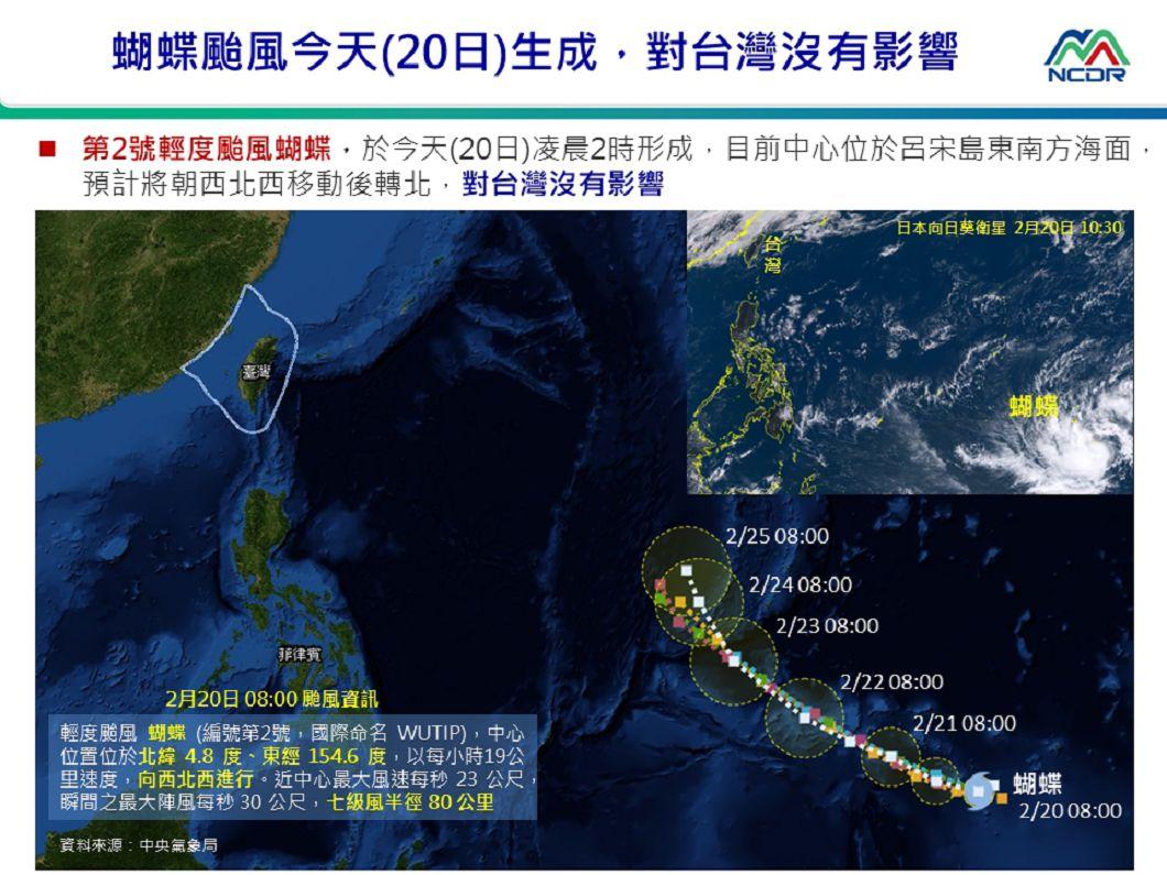 圖/國家災害防救科技中心