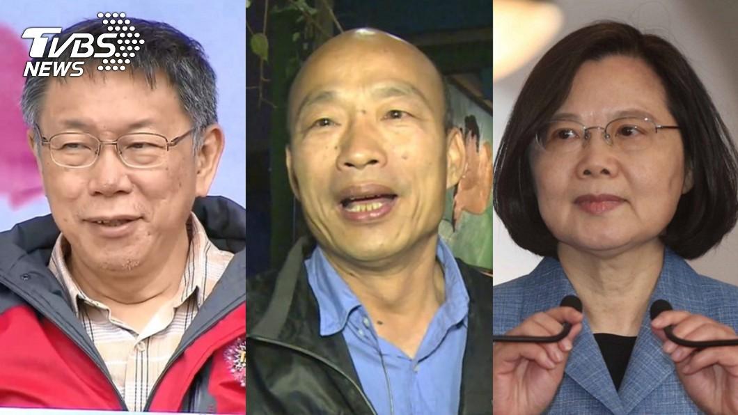 圖/TVBS、中央社 TVBS民調/2020總統大選 韓柯支持度狠甩蔡英文