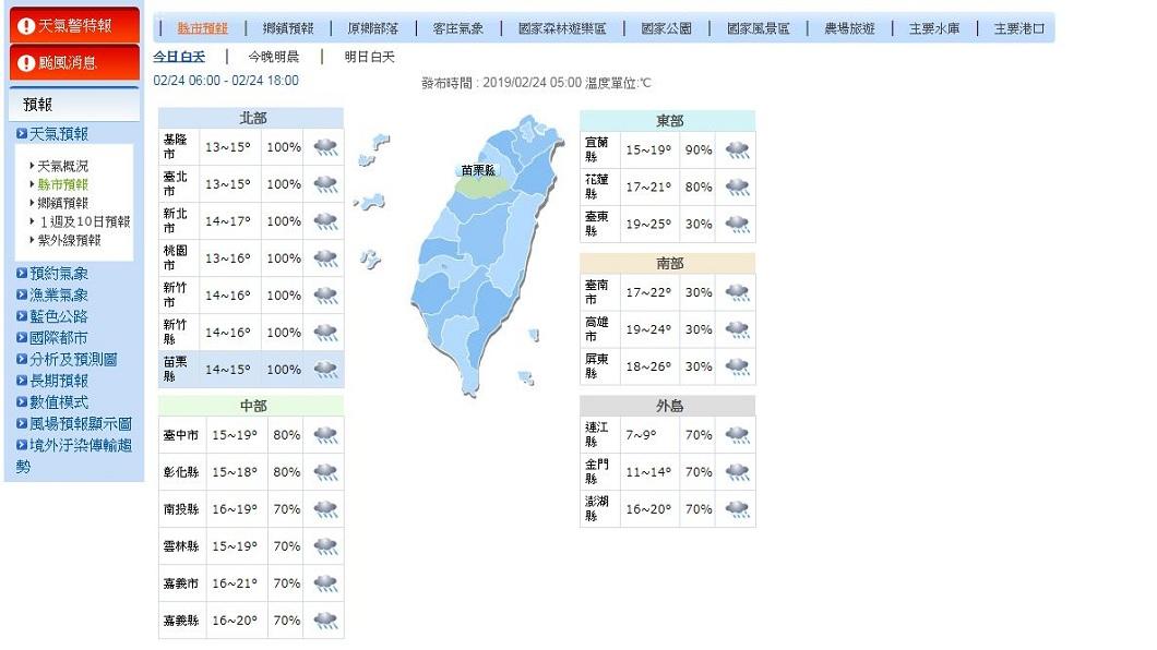 中央氣象局預報資料顯示,今日全台各地都會出現降雨情況。(圖/翻攝自中央氣象局網站)