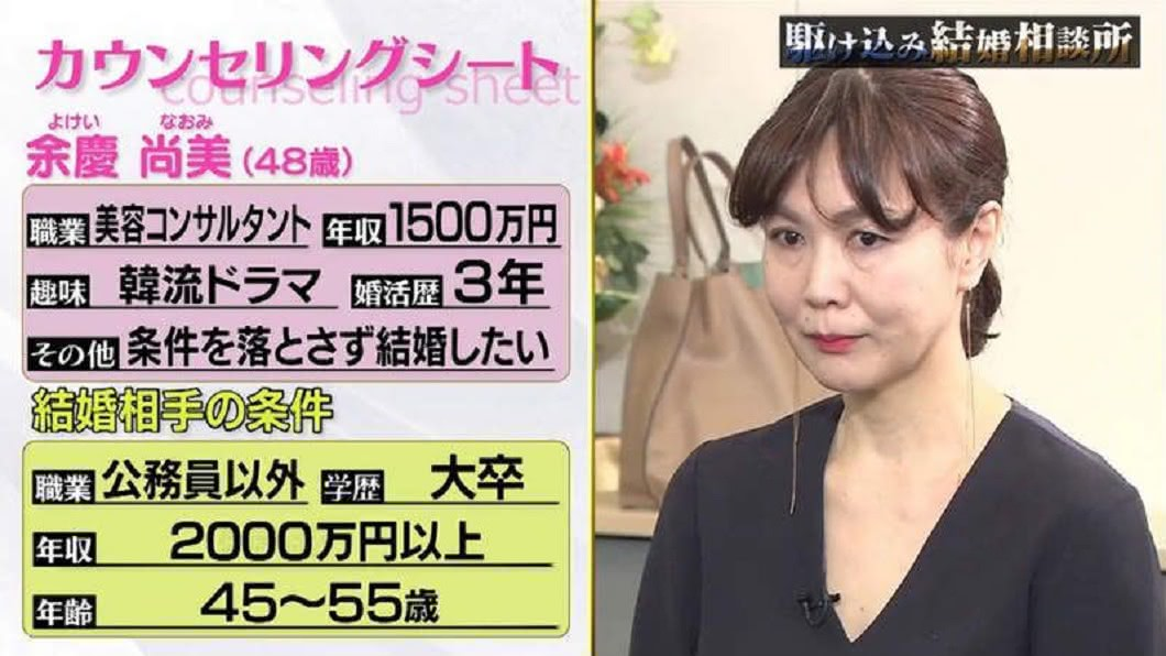 圖/翻攝日本節目「婚活SOS」