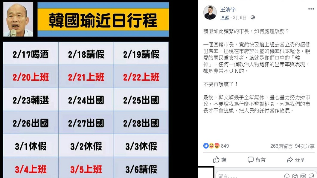 桃園市議員王浩宇再酸韓國瑜愛請假。圖/翻攝王浩宇臉書