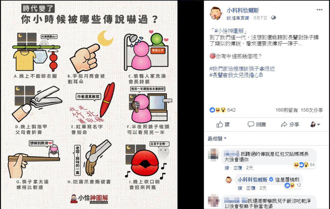 圖/翻攝小科科恰爾斯臉書
