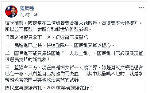 羅智強在臉書透露本次立委補選的警訊。(圖/翻攝自 羅智強 臉書)