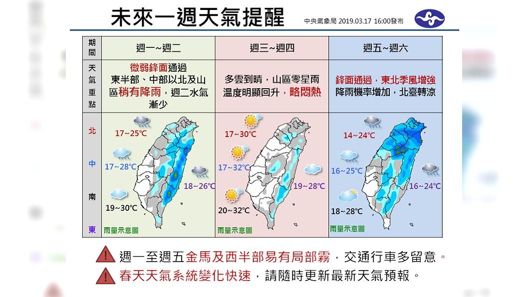 圖/翻攝自氣象局臉書