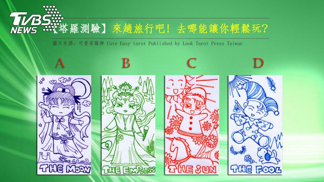 圖片來源/可愛塔羅牌Cute Easy tarot Published by Look Tarot Press Taiwan 【塔羅測驗】清明連假快到了 去哪能讓你輕鬆玩?