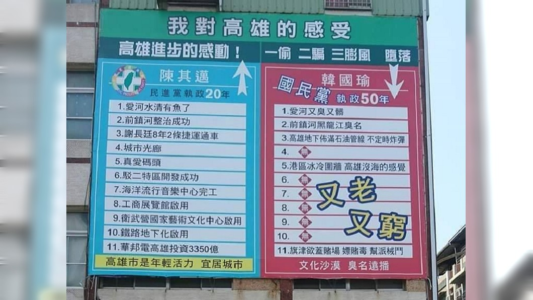 圖/翻攝自臉書粉絲團「只是堵藍」 看板宣傳綠營政績 高市國民黨部駁斥