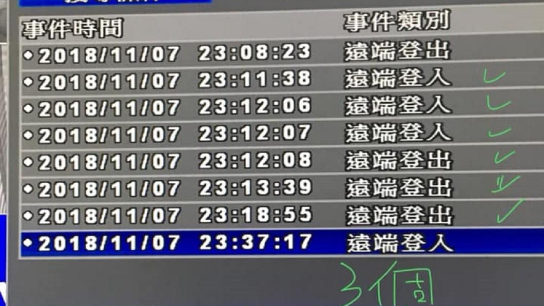 原PO表示,查過往紀錄,去年11月7日竟有3人同時觀看。圖/翻攝臉書