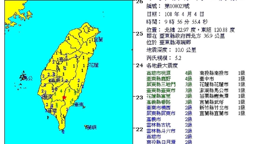 今(4)日上午發生芮氏規模5.2地震,儘管震央在台東,但北部民眾也很有感。(圖/翻攝自中央氣象局)