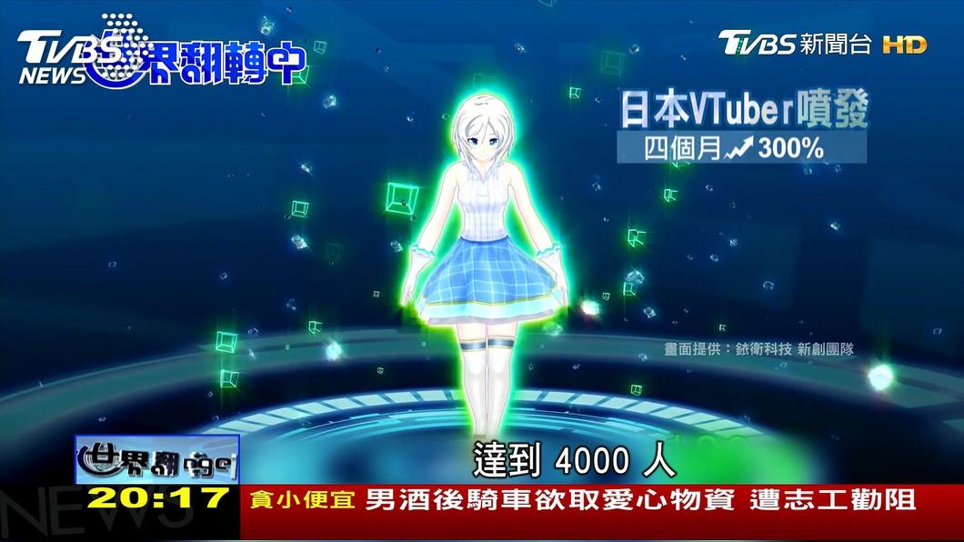 圖/TVBS 虛擬偶像風潮漸起 專屬頻道課程培養