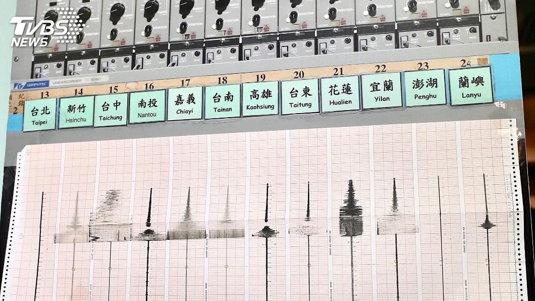 花蓮強震波形。圖/中央社 6.1強震「僅釋放0.7顆原子彈」 專家:還有13顆