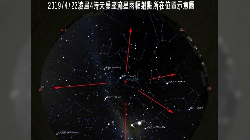 圖/中央社 流星雨要來了!人類最早記錄天琴座流星雨 23日登場