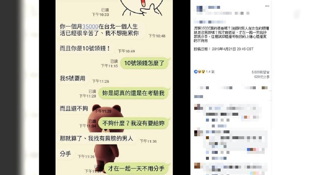 圖/翻攝自 靠北女友 臉書