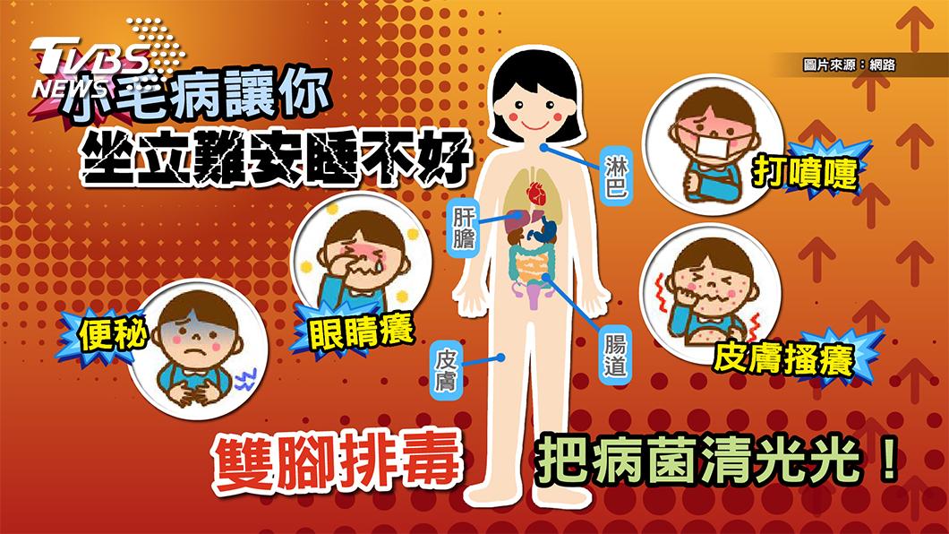 圖/TVBS提供 還在為過敏所苦? 改善過敏 從腳開始!