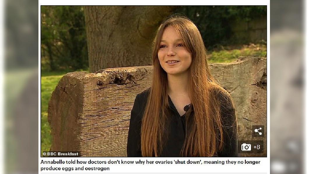 英國一名15歲少女出現早期停經的情況,但究竟是什麼原因造成的,目前還無解。(圖/翻攝自每日郵報)