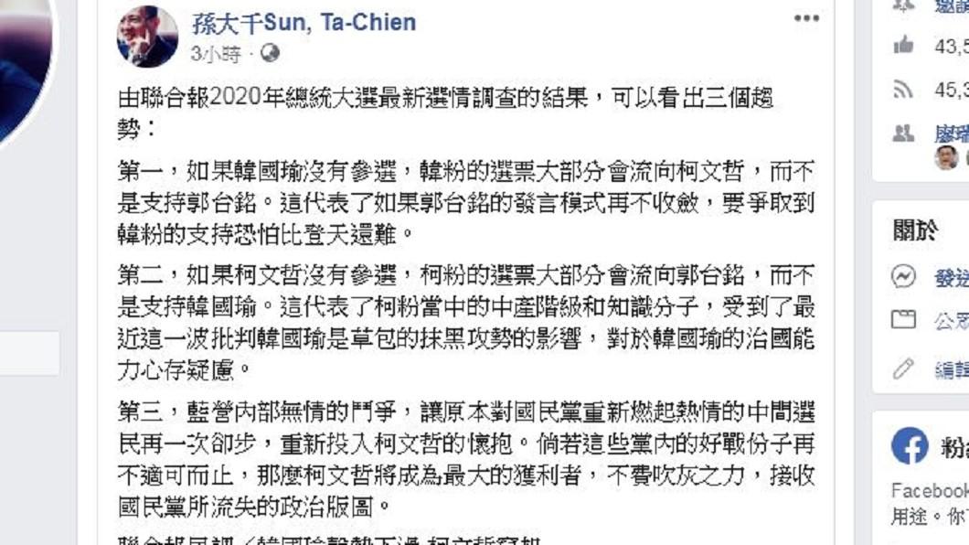 最新民調顯示韓粉票流柯文哲不利國民黨。圖/截自孫大千臉書