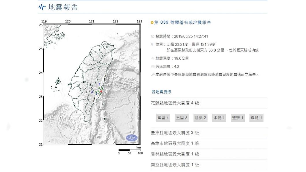 晃一下!14:27台東規模4.2地震 最大震度4級