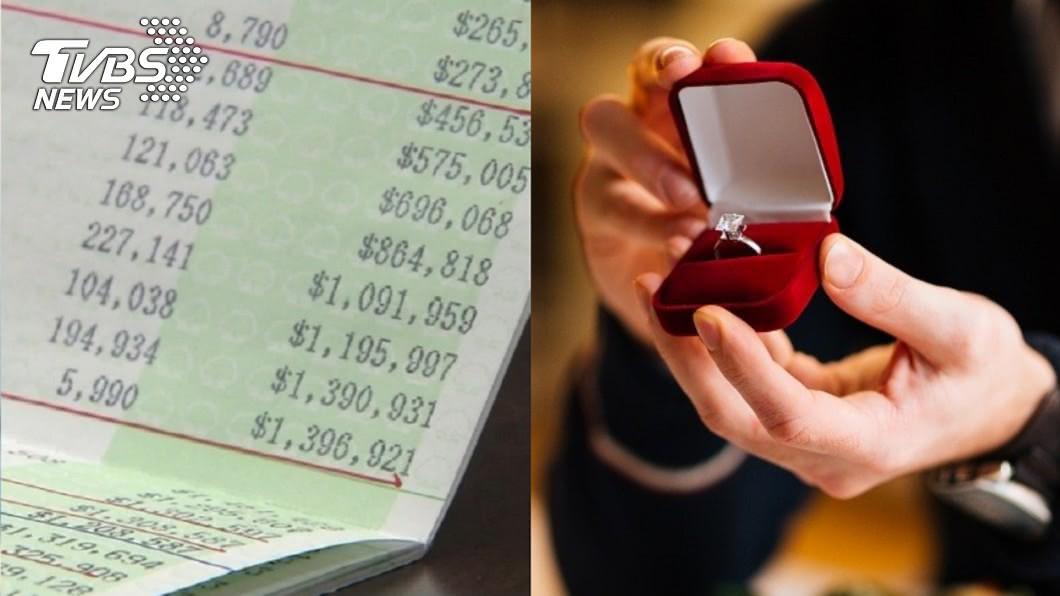 示意圖,與本文無關。圖/TVBS 有車有房「存款破千萬」 45歲男問可結婚?網勸不要