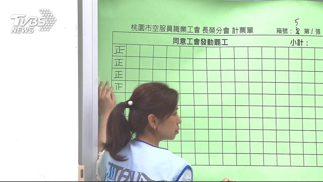 圖/TVBS資料畫面 快訊/備戰長榮罷工 交通部:航港局、軍機預備運能