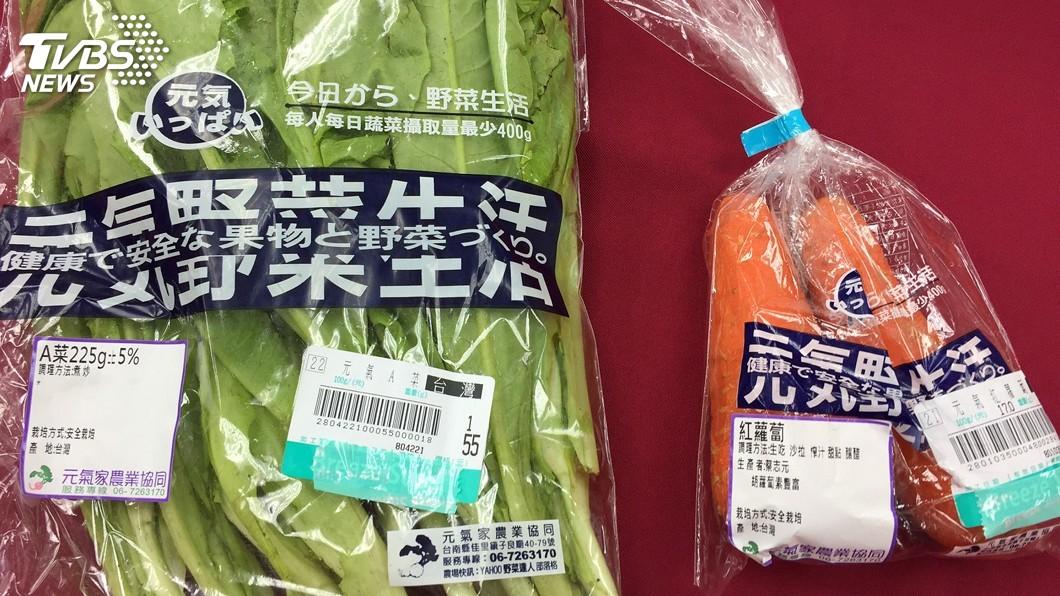 圖/中央社 消基會疑某市售菜標日文賣高價 業者駁為策略