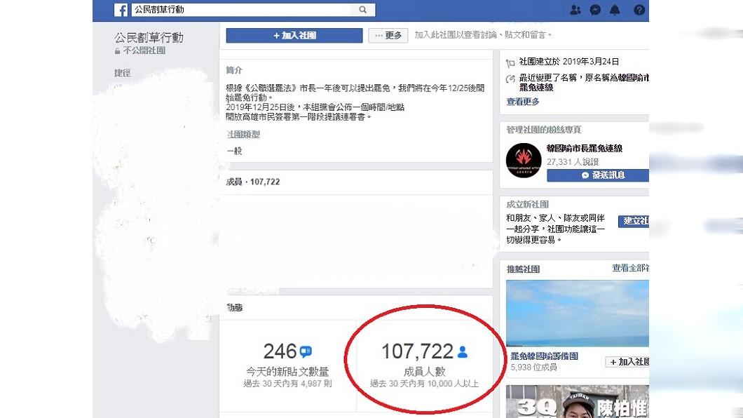 截至今(13日)上午9點,社團人數突破10萬人。圖/翻攝自臉書