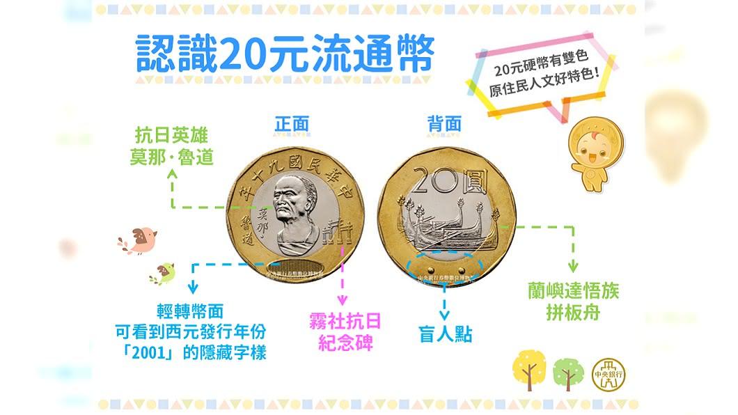 圖/翻攝自中央銀行臉書 你知道有20元硬幣嗎? 央行盼拉近民眾「與2的距離」