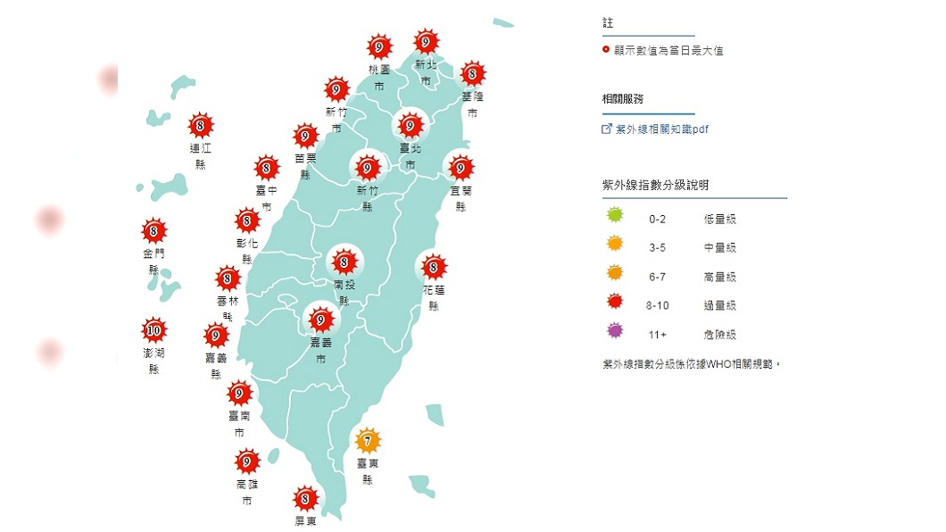 中央氣象局預報16日紫外線偏高,提醒民眾做好防曬。圖/翻攝中央氣象局