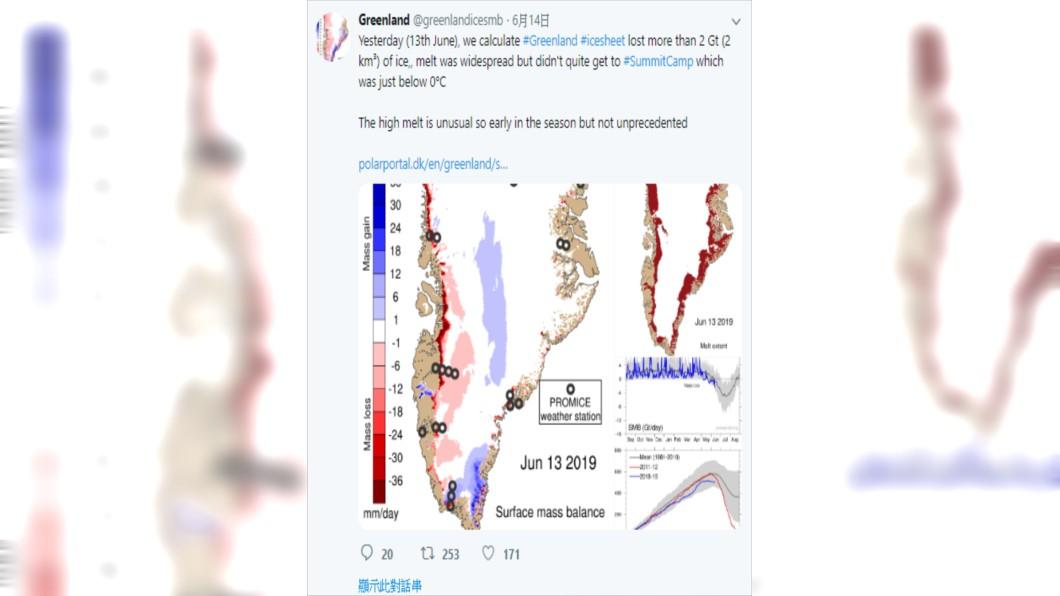 格陵蘭島(Greenland)13日發生「不尋常融冰」,估總冰量減少20億噸以上。圖/翻攝自Greenland推特。