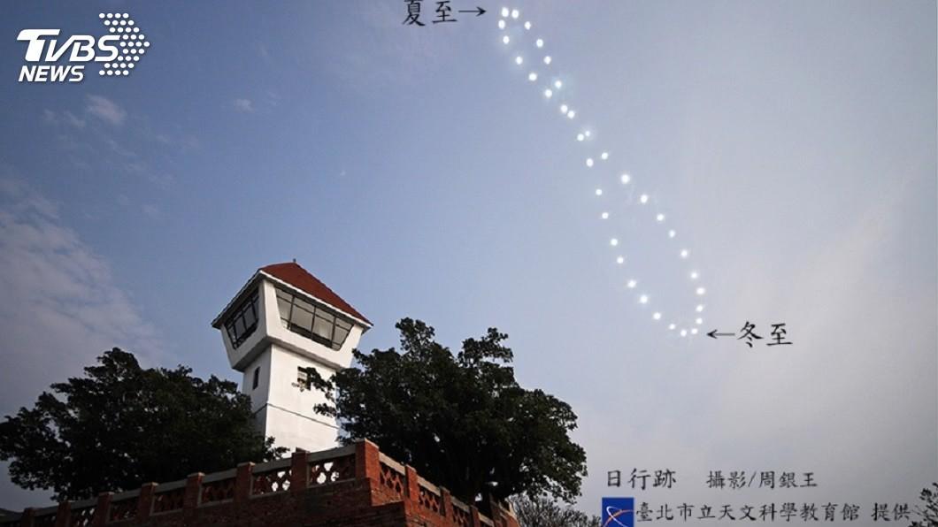 夏至是1年日照中最長的1天。(圖/中央社,TVBS) 夏至限定!北回歸線地區 中午看不到影子