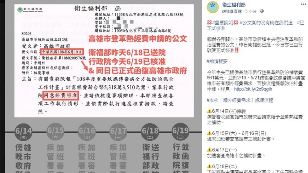 衛福部在粉絲團PO文自清絕對沒有壓公文。圖/擷取自衛福部臉書