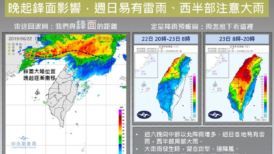 今晚起,鋒面開始影響,到了週日,雨區將會擴展到整個北部、中部地區,可能伴隨雷擊和強陣風。圖/中央氣象局