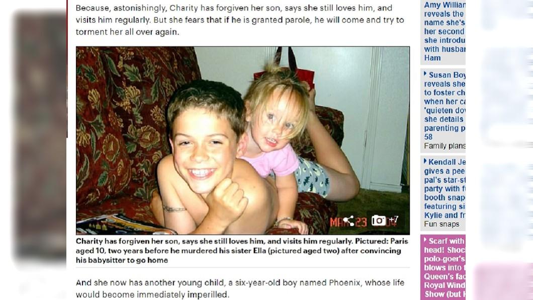 圖/翻攝自每日郵報 13歲天才少年狠勒斃4歲妹 「懲罰母親」理由曝嚇壞人