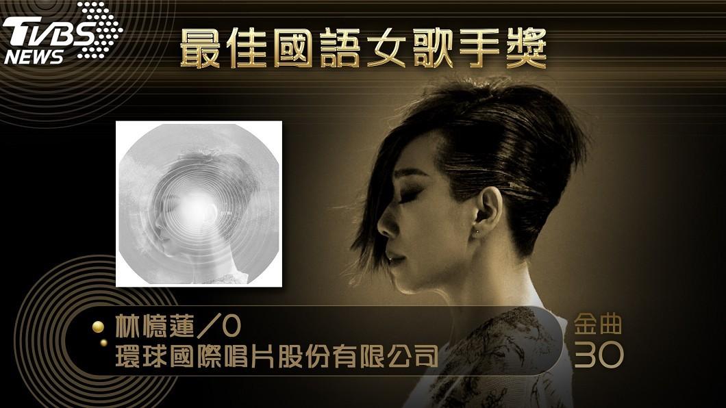 圖/TVBS 從《0》再出發!林憶蓮睽違6年再封國語歌后