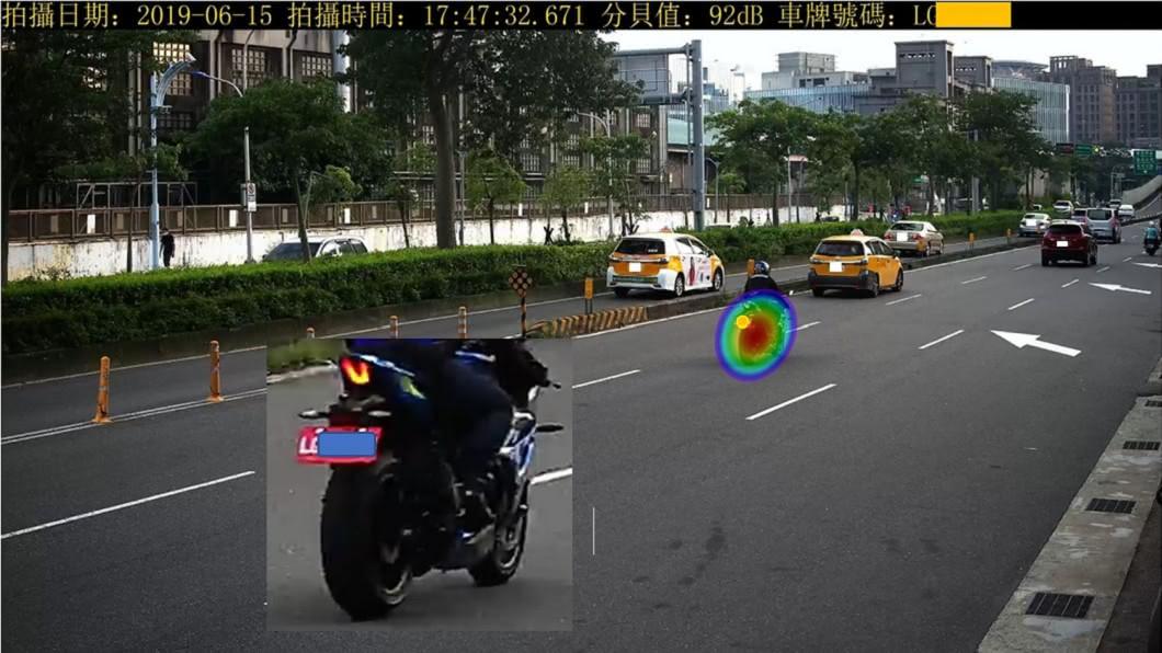 「聲音照相」技術,於7月1日起將篩選高噪音車輛進行查證取締 圖/翻攝自環保署網站 汽機車噪音秒拍秒罰 「聲音照相」執法上路!