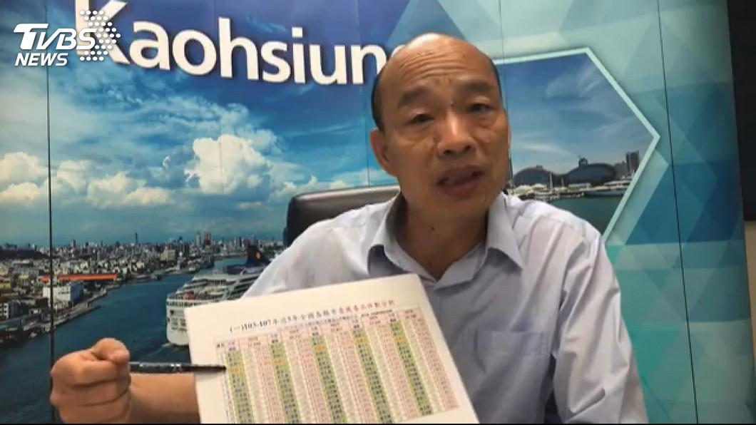 圖/TVBS 快訊/呼應韓國瑜喊話 韓粉取消7/15圍黨中央