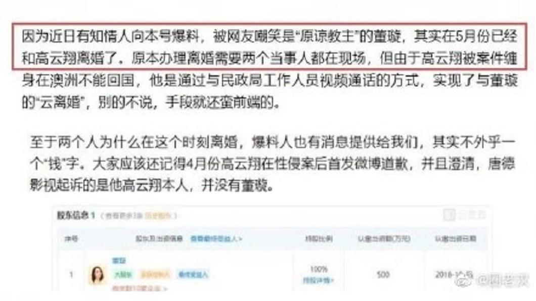 為保億財產? 董璇與高雲翔驚爆月已離婚