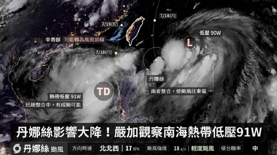 熱帶低氣壓91W,可能對中南部帶來更大影響。圖/翻攝台灣颱風論壇 天氣特急粉絲頁