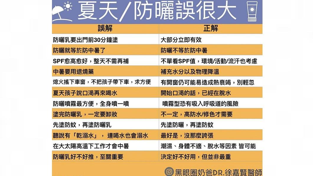 圖/翻攝自黑眼圈奶爸Dr.徐嘉賢醫師臉書