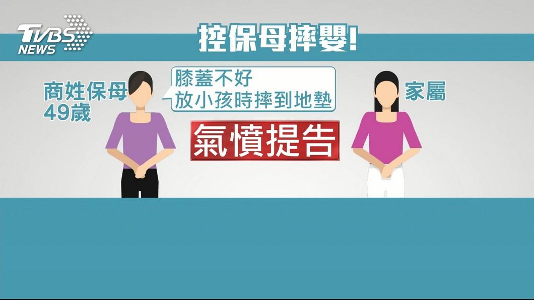 事後陳姓生母報警提告商姓保母。(圖/TVBS)