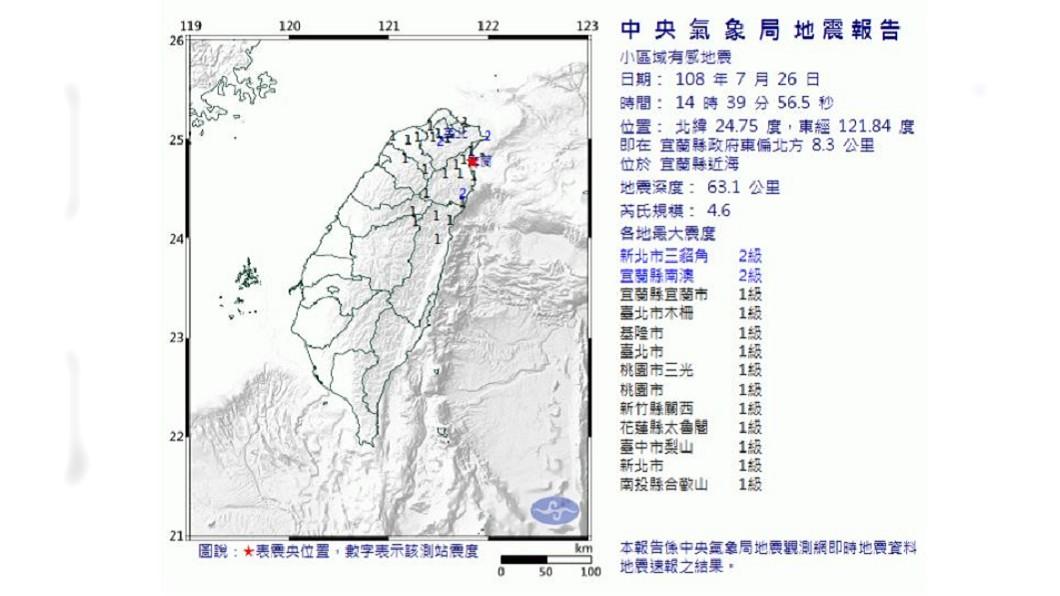 圖/中央氣象局 雙北晃一下!宜蘭14:39有感地震 芮氏規模4.6