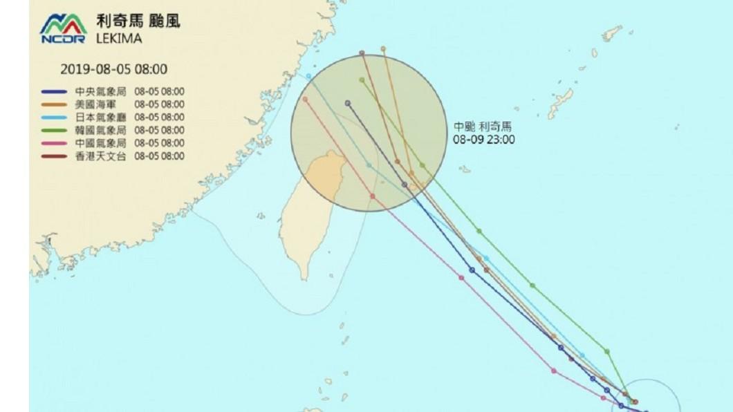 圖/翻攝自國家災害防救科技中心 利奇馬恐增強為中颱 最新預測路徑侵台機率提高