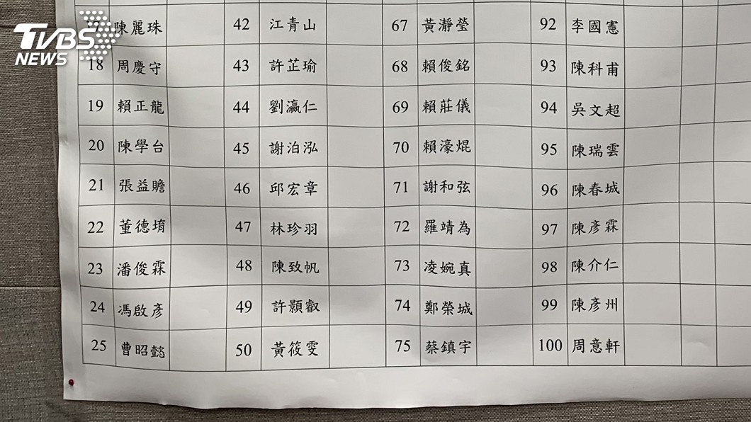 圖/中央社 台灣民眾黨創黨幹部出爐 張益贍:將主動退民進黨