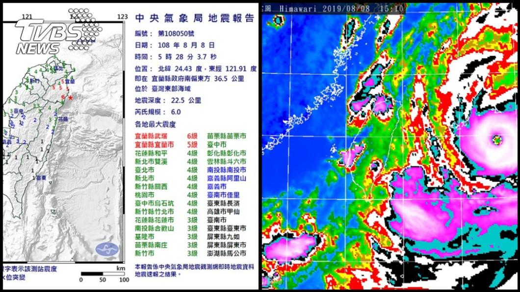 圖/中央氣象局 巧合?台灣科學家10年前證實 「颱風會引發慢地震」