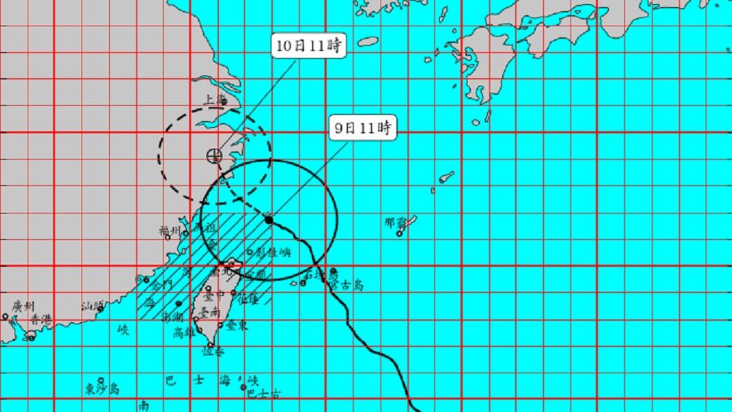 圖/中央氣象局 颱風利奇馬減弱為中颱 中竹苗陸警解除