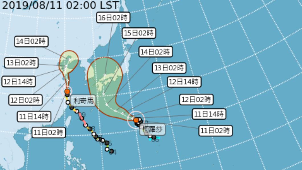 圖/翻攝自中央氣象局官網 又有颱風要來了? 專家:環境利於颱風發展