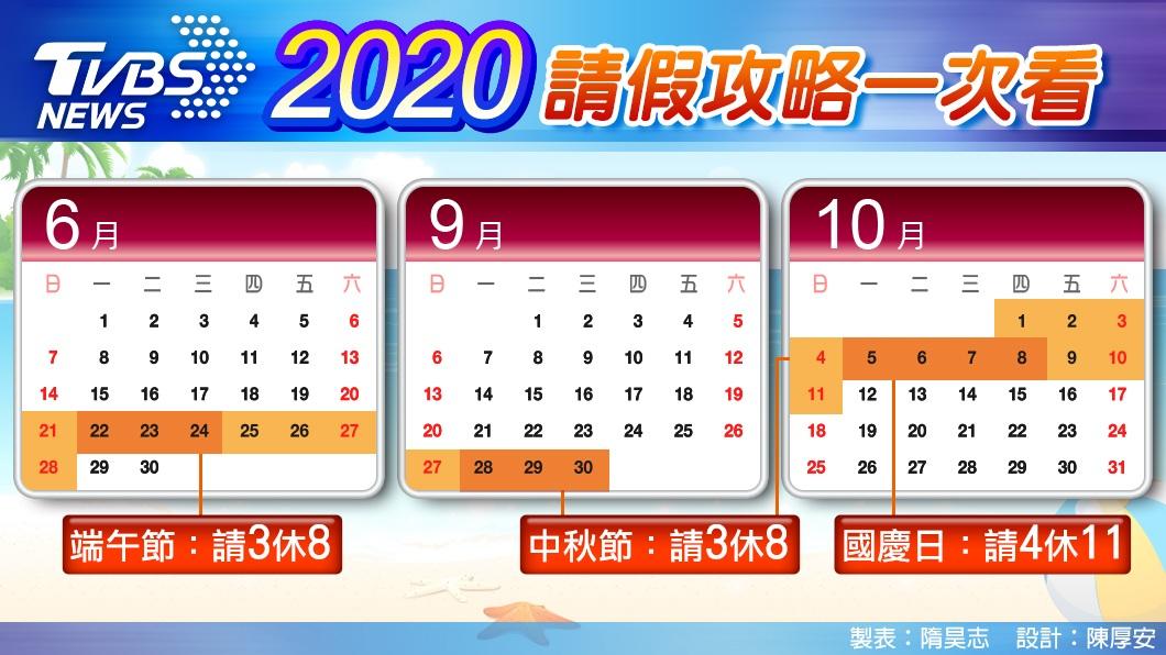 有達人分享2020最強請假攻略。(圖/TVBS)